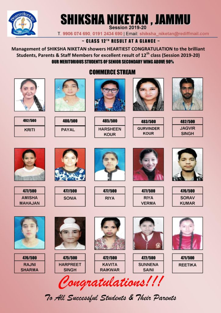 COMMERCE Result Sheet - 12th - 2019-20-page-001